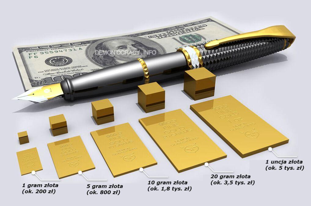 Quot Tanio Sprzedam Drogie Złoto Quot Rynek Zalewają Fałszywki