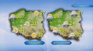 Agnieszka Cegielska o prognozie pogody w kolejnych dniach
